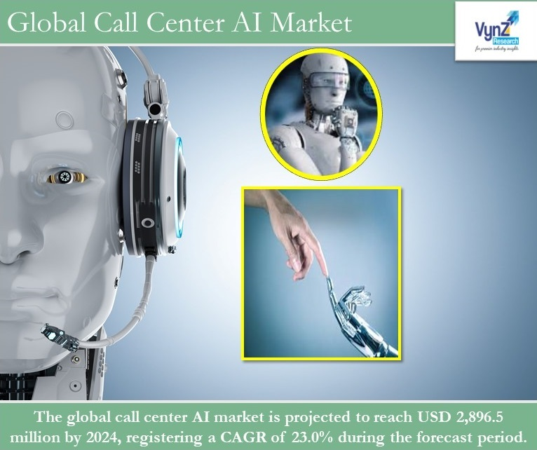 AI in Call Centre  market