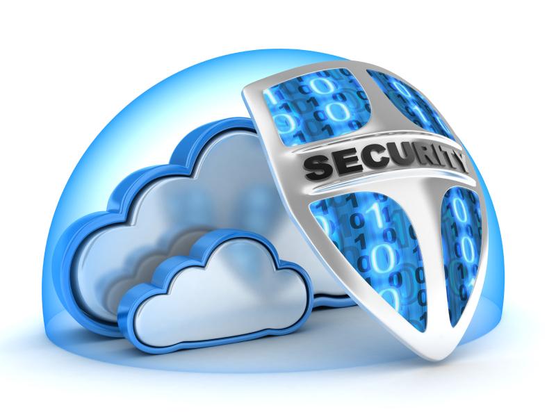 Cloud Security Market