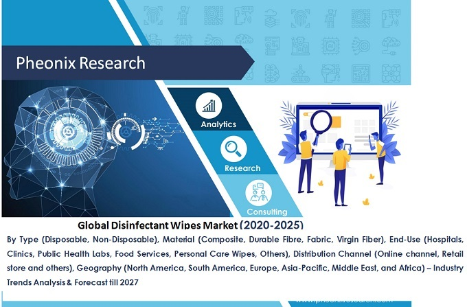 global-disinfectant-wipes-market