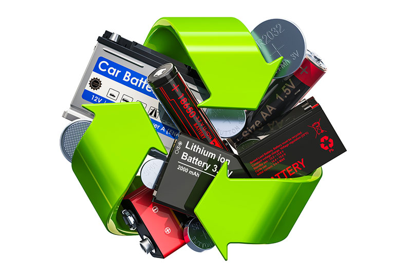 Battery Recycling Market 2020
