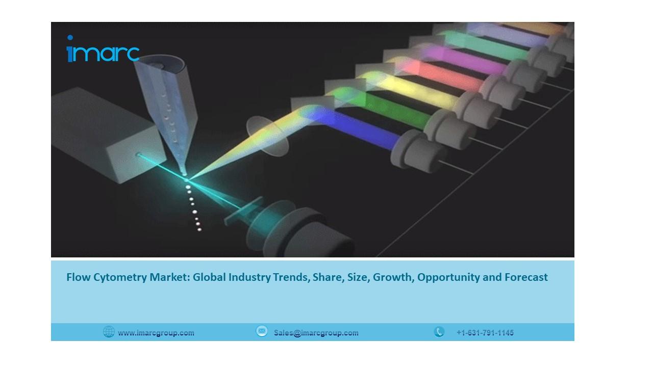 Flow Cytometry Market