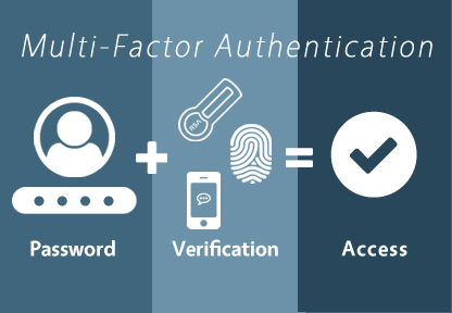 Multi Factor Authentication Market 2020