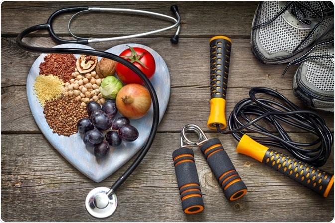 Sports Nutrition Market 2021