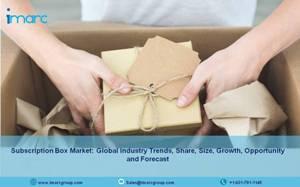 Subscription Box Market