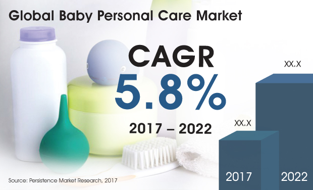 Baby-Personal-Care