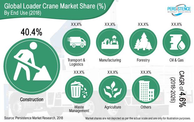 loader-crane-market