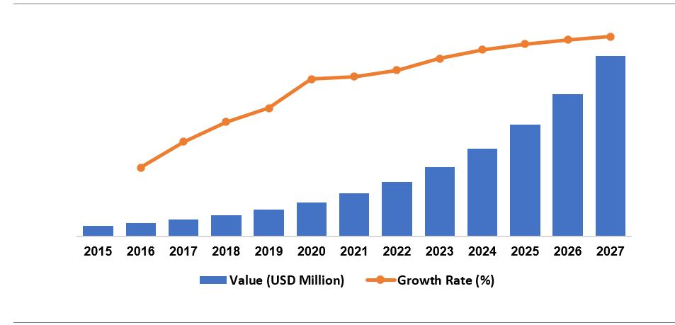 2_IoT security market growth