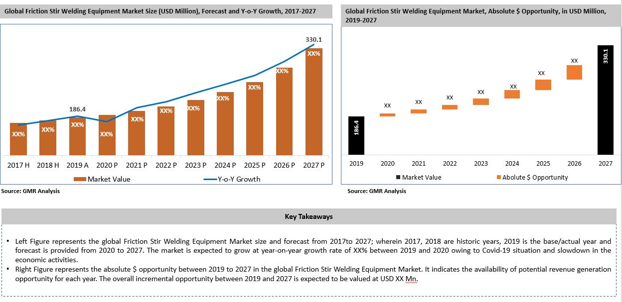 44_Global Friction Stir Welding Equipment Market Key Takeaways