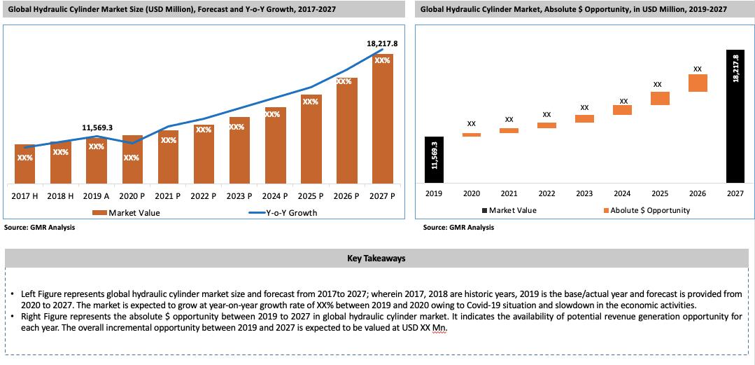 Global Hydraulic Cylinder Market Key Takeaways-min