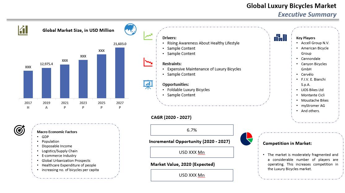 Global Luxury Bicycles Market Summary-min