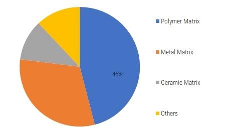 Nanocomposites_Market