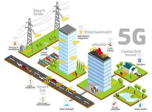 5G Infrastructure Market (1)