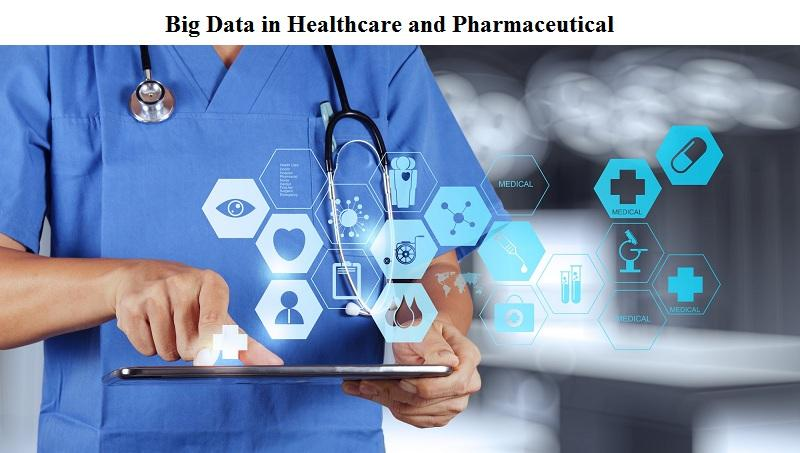 Big Data in the Healthcare & Pharmaceutical market