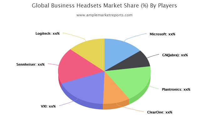 Business Headsets Market