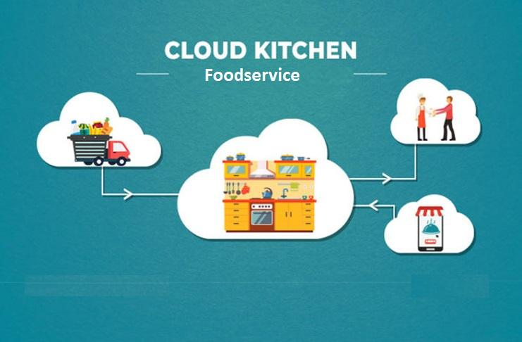 Cloud Kitchen Foodservice Market