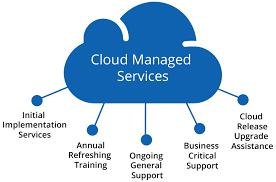 Cloud based Managed Services market