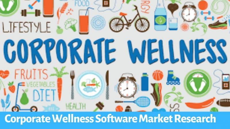 Corporate Wellness Software Market