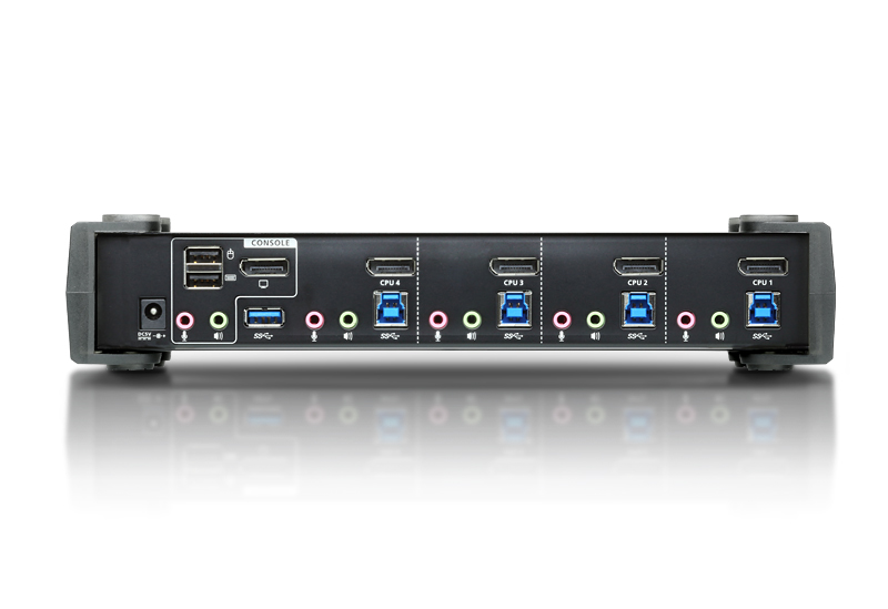 Desktop KVM Switch market