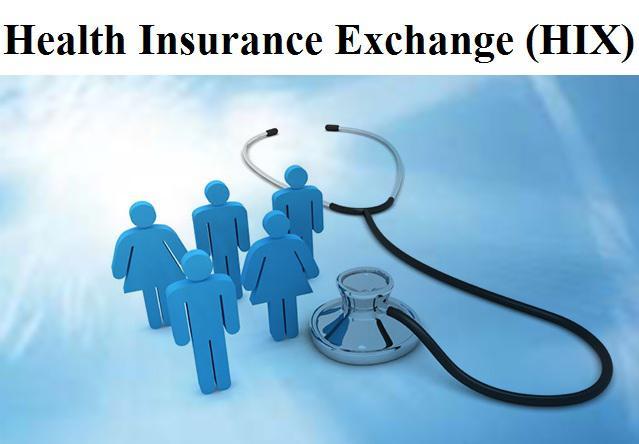Health Insurance Exchange Market