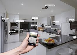 Smart Home Appliances market