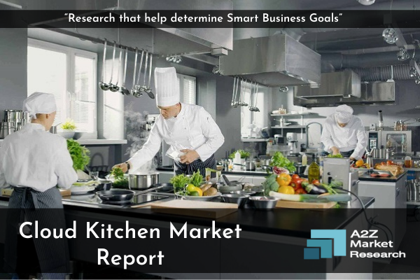 Cloud Kitchen Market Report