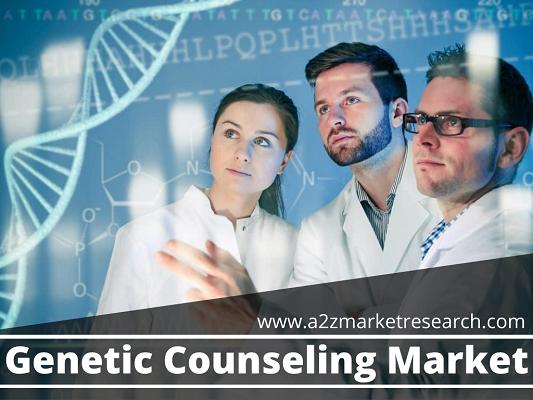 Genetic Counseling Market