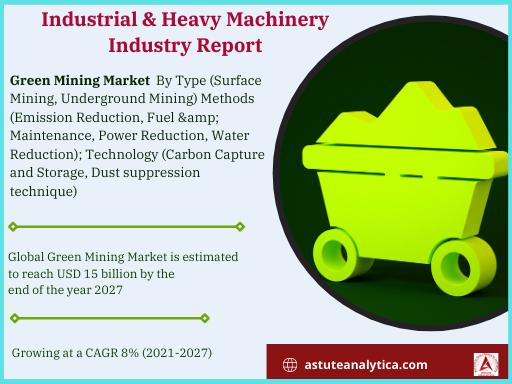 Green Mining Market (1)