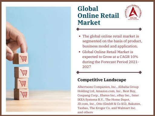Online Retail Market (1)
