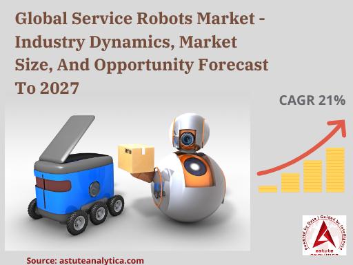 Service Robots Market