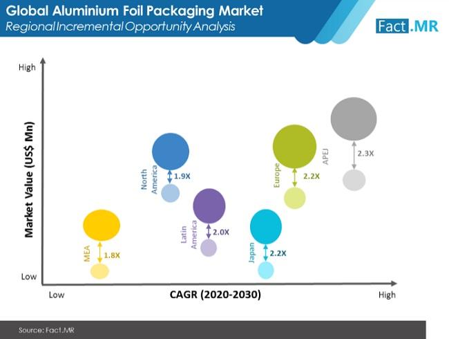 aluminium-foil-packaging-market-image-02