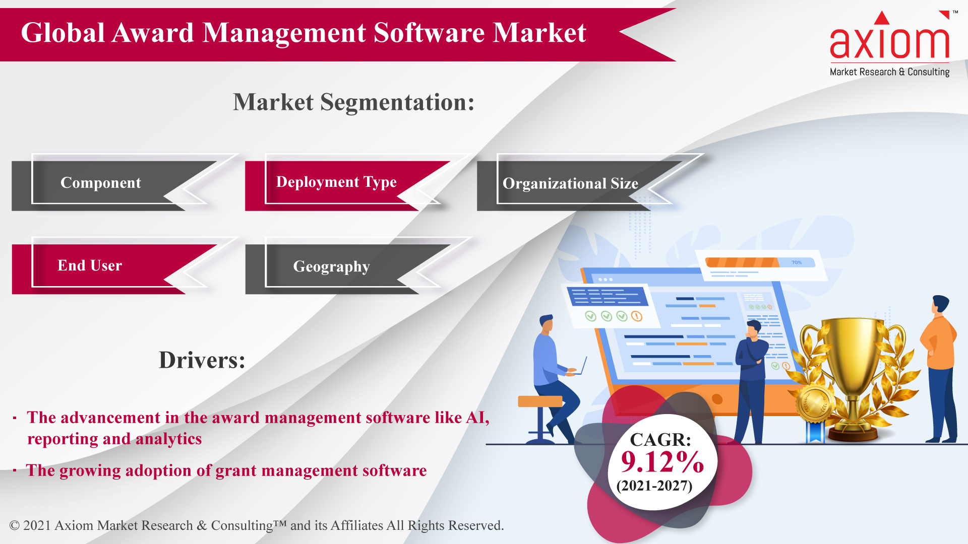 Globa-Award-management-software-Market