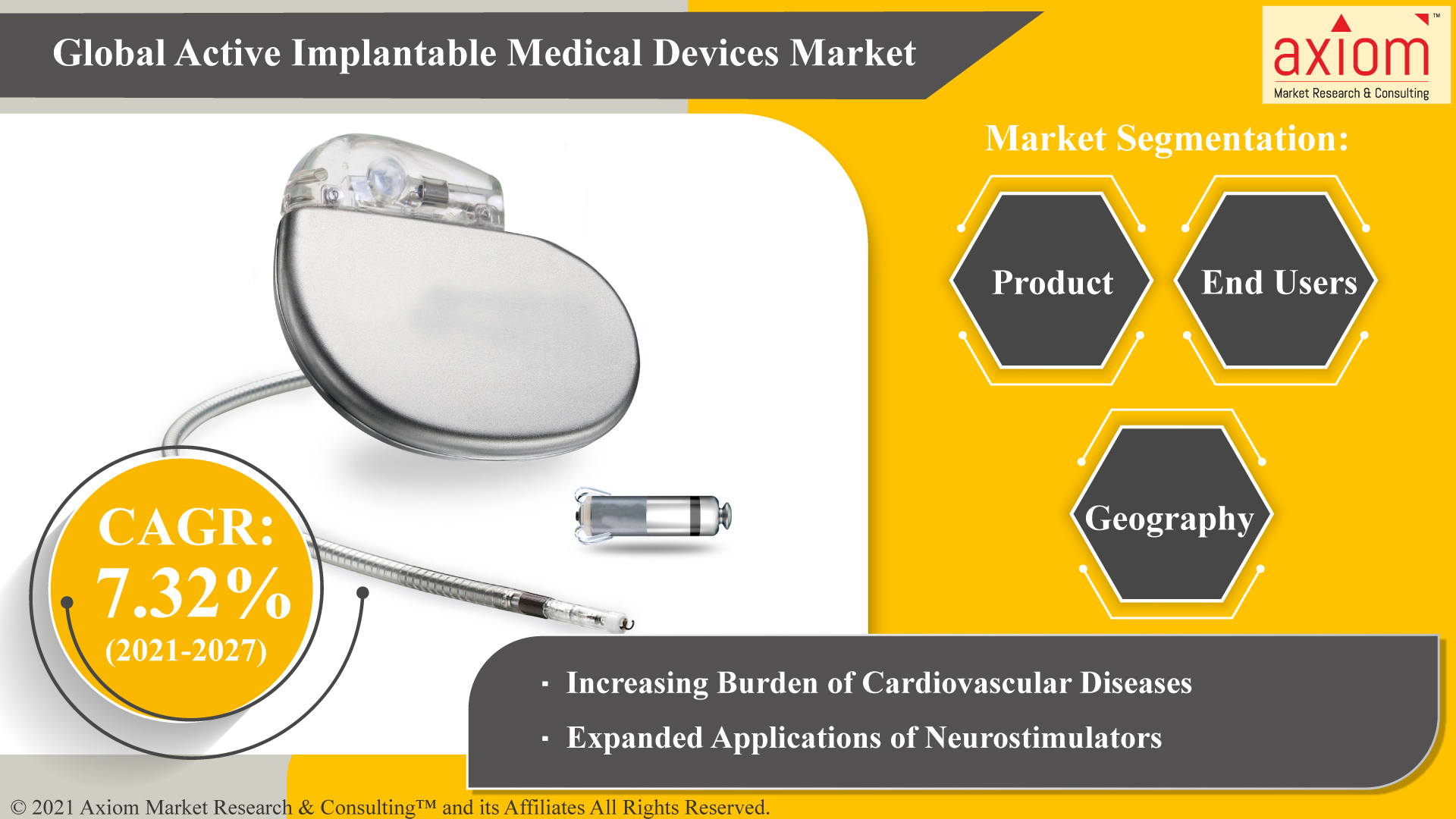 Global-Active-Implantable-Medical-Devices-Market_paid-pr