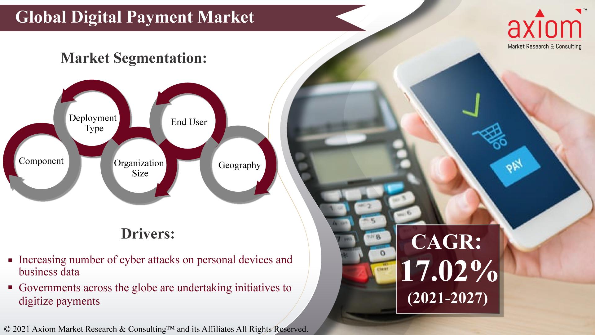 Global-Digital-Payment-Market