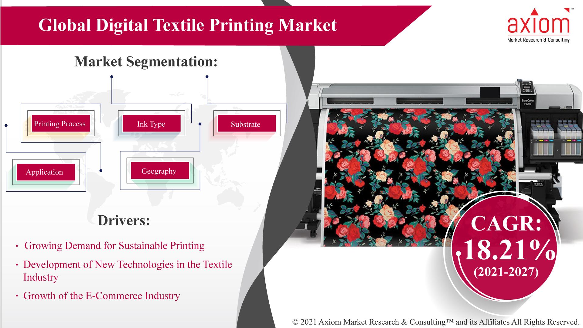Global-Digital-Textile-Printing-Market2