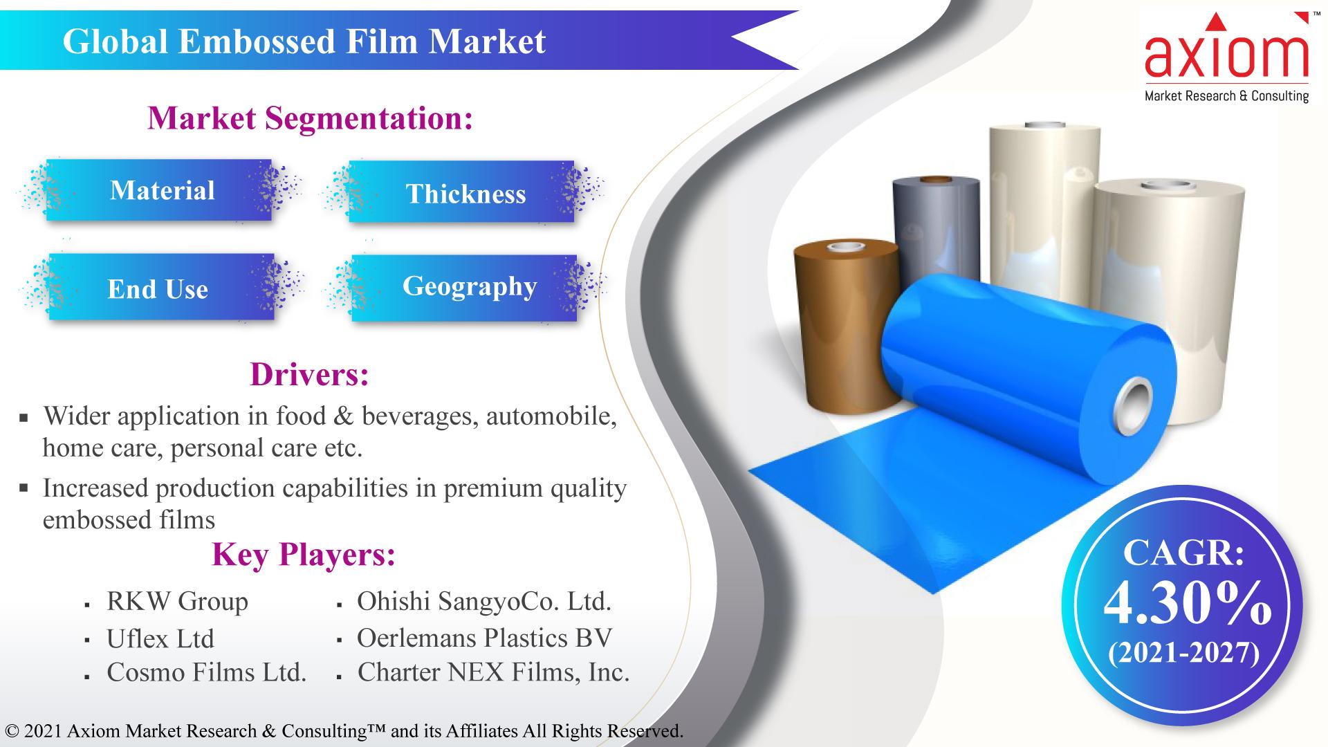 Global-Embossed-Film-Market