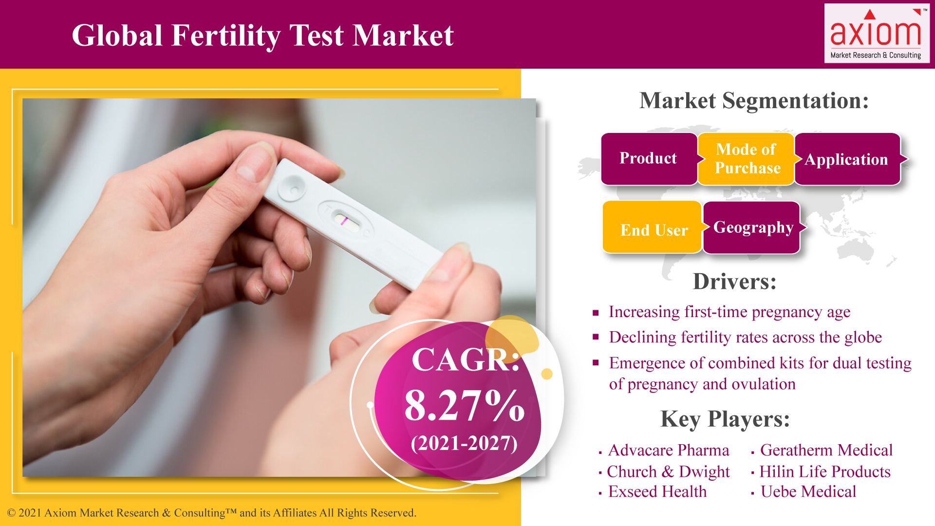 Global-Fertility-Test