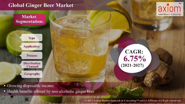 Global-Ginger-Beer-Market (2)