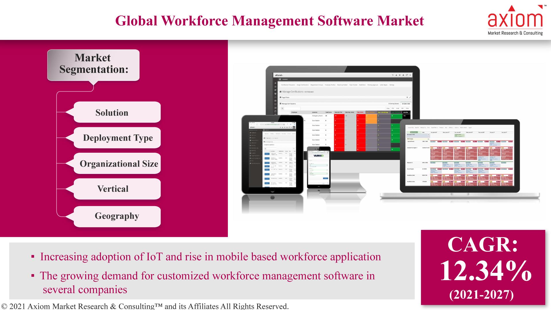 Global-Workforce-Management-Software-Market2