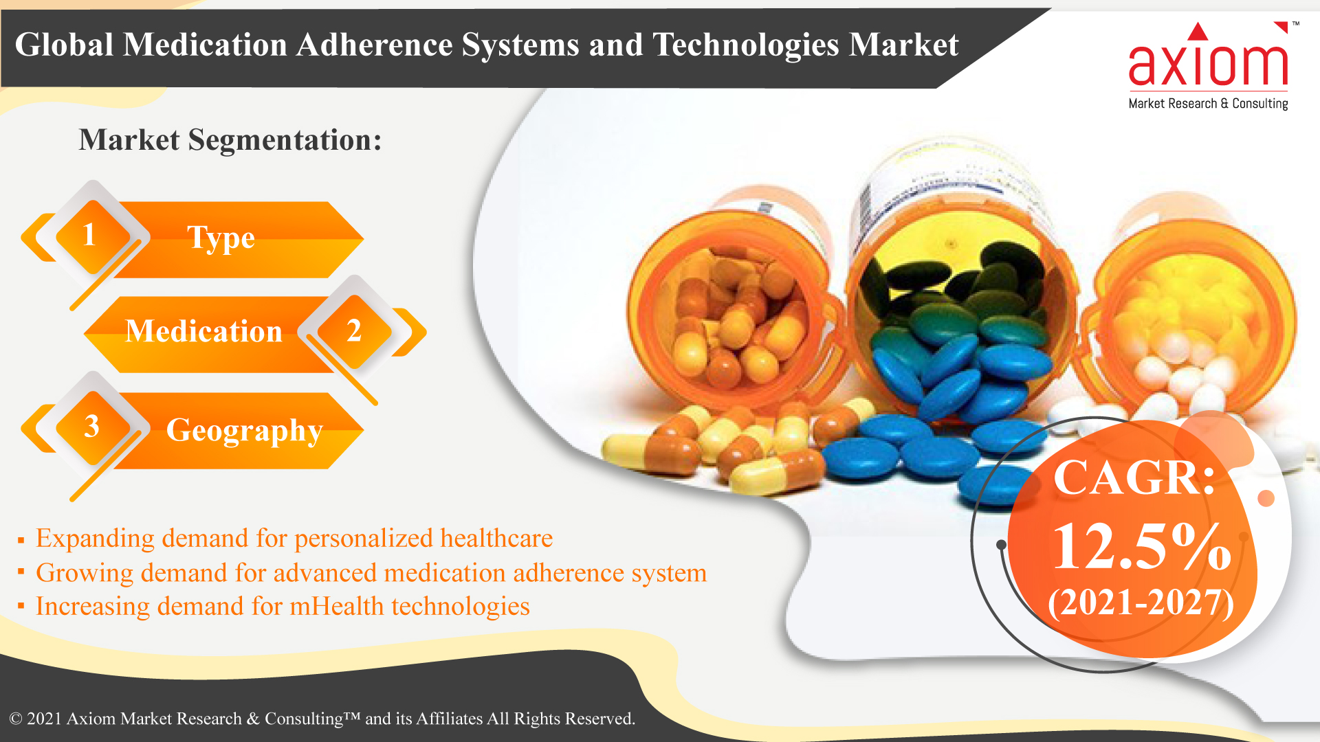 Medication-Adherence-Systems-and-Technologies--Market