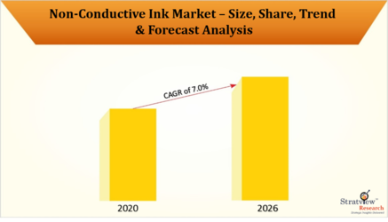 Non-Conductive_Ink_Market