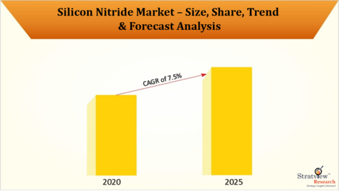 Silicon_Nitride_Market