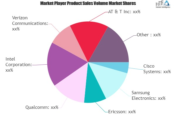 5G Services Market (1)