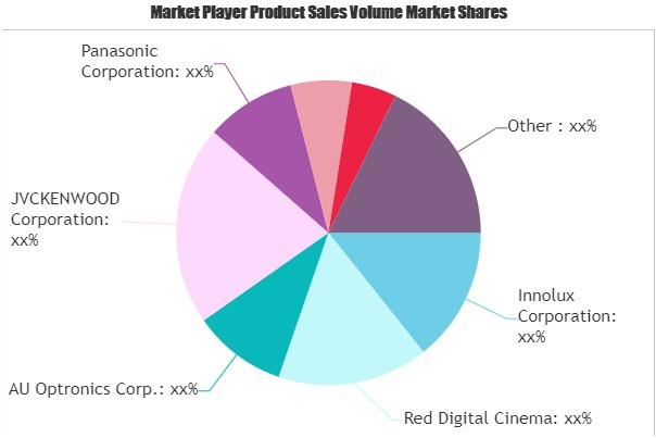 8K Technology Market (1)
