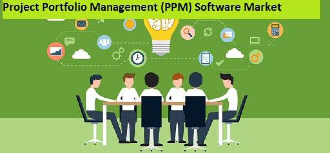 A Portfolio Management Software Market