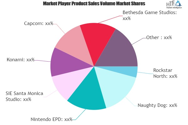 Action Games Market