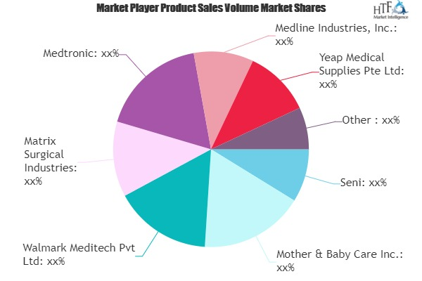 Adult Diapers Market (1)