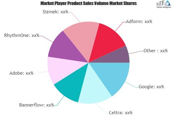 Advertising Management Platform Market