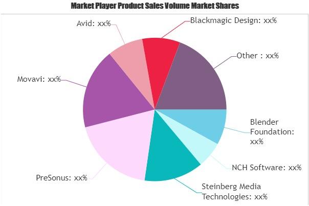 Audio Editing Software Market (1)