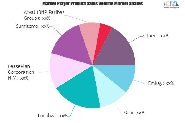 Automotive Fleet Market