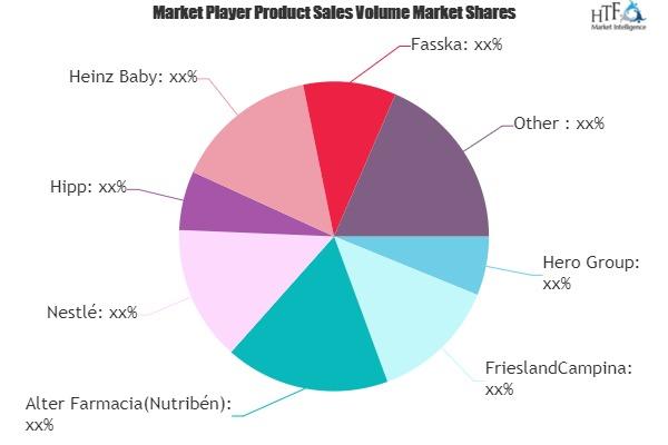 Baby Food Cereals Market